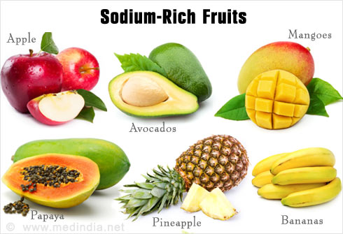 Foods That Have A Good Source Of Natural Sodium