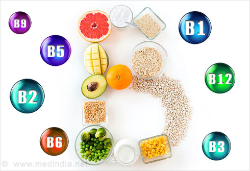 Vitamin B Complex Foods List